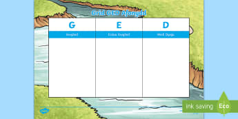 Grid GED Afonydd - grid ged, GED, afon, afonydd, daearyddiaeth, tir, dŵr,Welsh