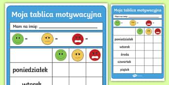 Tablica motywacyjna do edytowania - tablica, plansza, zachowanie, wychowanie, motywacja, motywowanie, buźki, uśmieszek, uśmieszki. po