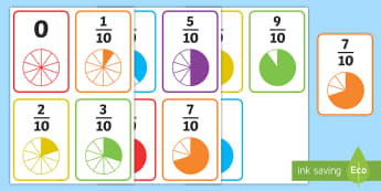 Counting in Tenths Flashcards - Counting In Tenths Number Line - count, counting aid, numeracy, countng, couting, numracy, numberlin