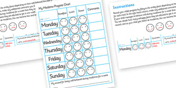 Eating Meals Behaviour Progress Chart -eating meals behaviour progress chart, behaviour, eating, meals, eat, charts, chart, award, well done, reward, medal, rewards, school, general, achievement, progress