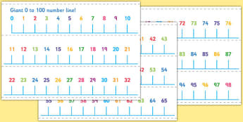 Giant 0-100 Number line - Numberline banner, giant numberline, numberline display, display, poster, Counting, Numberline, math, Number line, Counting on, Counting back