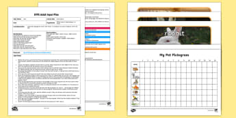 EYFS Pets Galore Adult Input Plan and Resource Pack - EYFS Pets, Animals, National Pet Month, Pet Names, Favourite, Most Popular, Pictogram, Choose, Least