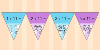 11 Times Table Bunting - times table, bunting, display, multiply