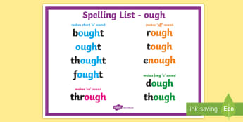 Spelling ough Words Display Poster - CfE Outdoor Learning, nature, forest, woodland, playground, spelling, outdoors.,Scottish