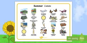 Summer Word Mat English/Italian - Summer Word Bank -  Summer, holidays, word mat, writing aid, holiday, holidays,  seasons, beach, sun