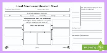 Local Government Research Activity Sheet-Australia