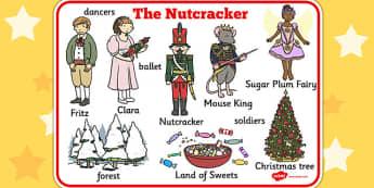 The Nutcracker Word Mat - nutcracker, word mat, ballet, words