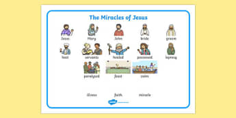 The Miracles of Jesus Bible Stories Word Mat - mats, visual
