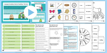 Using Language of Modality Verbs or Adverbs to Indicate Possibility Lesson Ideas Resource Pack - Using Language of Modality Verbs or Adverbs to Indicate Possibility Lesson Ideas  Resource Pack , la