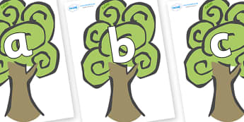 Phoneme Set on Trees - Phoneme set, phonemes, phoneme, Letters and Sounds, DfES, display, Phase 1, Phase 2, Phase 3, Phase 5, Foundation, Literacy