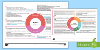 France Second Level CfE IDL Topic Web - Scottish CfE, cross curricular, plan, planner, planning, overview, IDL, French, country study, count