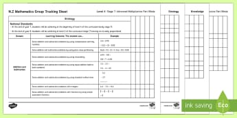 NZ Mathematics Group Tracking Stage 7 Checklist - New Zealand Planning and Assessment,numeracy,stage 7,level 4,mathematics,i can sheets,student profil