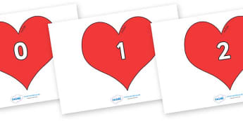 Numbers 0-100 on Hearts (Plain) - 0-100, foundation stage numeracy, Number recognition, Number flashcards, counting, number frieze, Display numbers, number posters