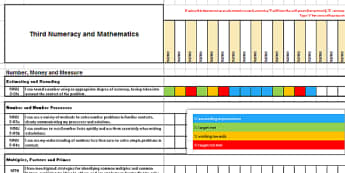 Scottish Curriculum for Excellence Third Numeracy and Mathematics Assessment Spreadsheet-Scottish