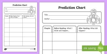 Prediction Reading Comprehension Activity - NZ Literacy Resources, prediction, reading activity, reading comprehension, reading task, reciprocal
