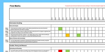 Scottish Curriculum for Excellence First Numeracy and Mathematics Assessment Spreadsheet