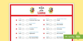The British and Irish Lions\' Tour 2017 Match Score Chart Display Poster - NI - The Lion's Tour rugby New Zealand Irish British match score venue