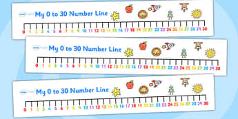 Numbers 0-30 on Number Line (numbers below) - Counting, Numberline, Number line, Counting on, Counting back, numeracy,numberline,counting,numbers to 30,numbers