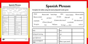 Ficha de frases comunes en inglés - inglés, frases, preguntas, saludos