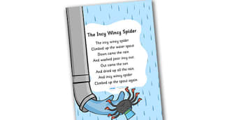 Incy Wincy Spider Display Poster - display poster, display, posters, A4 posters, incy wincy spider poster, spider display poster, nursery rhyme poster, minibeasts display poster, insect display poster, poster, classroom display posters