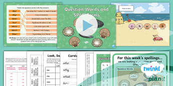 PlanIt English Y2 Term 3B W6: Question Words and SPaG Terms Spelling Pack - Spellings, terminology, phonemes, word map, handwriting,