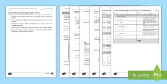 Llyfryn Mathemateg Gweithdrefnol Blwyddyn 4 Tymor 2 Mesur - Procedural Examples, tests, test, Numeracy Tests, procedural,  Years 5, years 6, Deunyddiau Sampl Gw