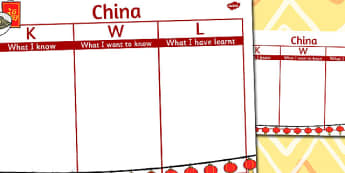 China Topic KWL Grid - China, KWL, Know, Learn, Chinese, Grid