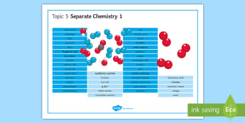 Edexcel Chemistry Topic 5 Separate Chemistry 1 Word Mat - Word Mat, edexcel, gcse, chemistry, yield, moles, titration, haber process, haber, fertiliser, ferti