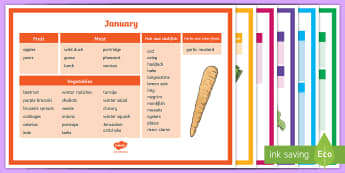 Scottish Foods Seasonality Calendar Display Posters - CfE Health and Wellbeing Resources, Scottish, food, food miles, local, produce, ingredients, seasona