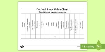 Decimals Place Value Chart Activity Sheet English/Polish - KS2, Maths, place value, deciman, decimal, point, place, tens, ten, thousand, unit, one., worksheet,