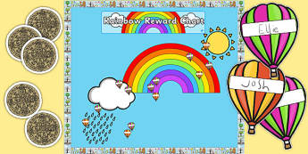 Year 5 Rainbow Themed Reward Display Pack - year 5, rainbow, reward