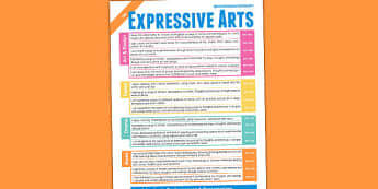 Scottish Curriculum For Excellence Overview Posters First Express