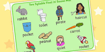 Two Syllable Final T Sound Word Mat 2 - word mat, sound, syllable