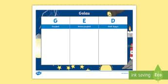 Grid GED Golau - golau, grid ged, gwyddoniaeth, ffynonellau, ffynhonnell,Welsh
