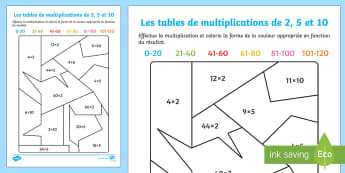 Feuille de coloriages et calculs: les tables de 2, 5 et 10 Feuille d'activités - mathématiques, multiplications, CE1, CE2, CM1, CM2, multiples, divisions, calcul, maths, cycle 3, c