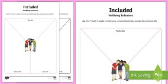 CfE Wellbeing Indicators Included Y Chart Activity Sheet - CfE Health and Wellbeing Resources, GIRFEC, SHANARRI, Included,Scottish