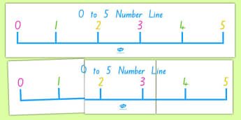 0-5 Number Line Display Banner - nz, new zealand, number line, display banner, display, banner