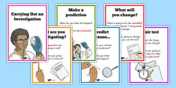 Carrying Out an Investigation Posters - scientific investigation, scientific investigation posters, investigation posters, carrying out an investigation