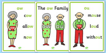 Phonics Ow Words - Sound Family Member Posters, ow, ow sound, sound families, ow sound family, sound posters, ow sound poster, poster, sounds, letters, words, literacy