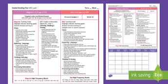 New Zealand Magenta and Red Guided Reading Weekly Plan - Reading, Guided Reading, Magenta, Red, Colour Wheel