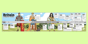 Britain Migration Display Timeline - britain, migration, display, timeline