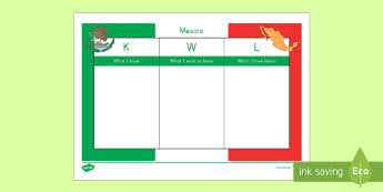 Mexico KWL Grid - KWL, Mexico, KS2, Graphic Organizer, know, want to know, learned, learnt, end of unit.