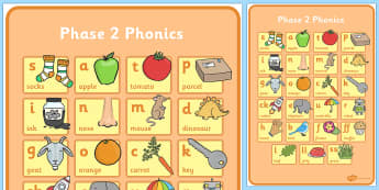 Phase 2 Phonics Large Poster - phase 2, phonics, poster, display