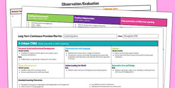 Listening Area Editable Continuous Provision Plan Reception FS2