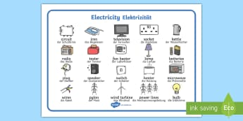 Electricity Word Mat English/German - Electric, safety, safe, word mat, EAL, German, learning German