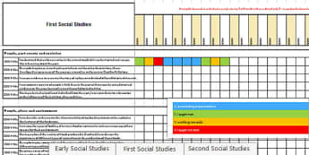 Scottish Curriculum for Excellence Early First Second Social Studies Assessment Spreadsheets - CfE, planning, tracking, social studies, history, people in the past, geography, people and place, people in society, environment, economy, business