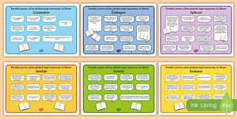 Întrebări pentru citirea ghidată după Taxonomia lui Boom - taxonomia lui bloom, citire ghidata, invatare, învățare, etapele învățării, română, citire,