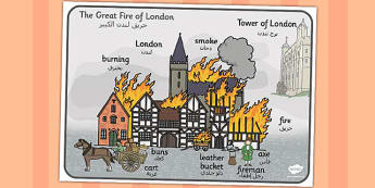 The Great Fire of London Scene Word Mat Arabic Translation - arabic