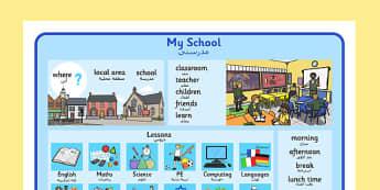 My School Word Mat Arabic Translation - arabic, my school, word mat, word, mat, school