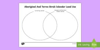 Aboriginal and Torres Strait Islander Land Use Venn Diagram Activity - Aboriginal, Torres Strait Islander, land use, ACHASSK083,Australia